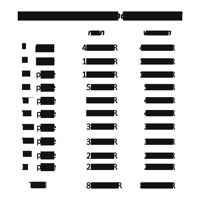 Prize fund 42km Marathon Varna 2019 mobile img