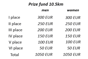Prize fund 10.5km Marathon Varna 2019
