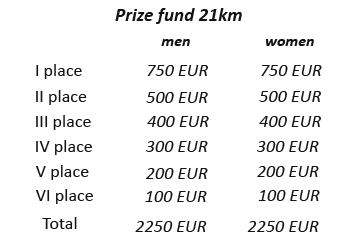 Prize fund 21km Marathon Varna 2019